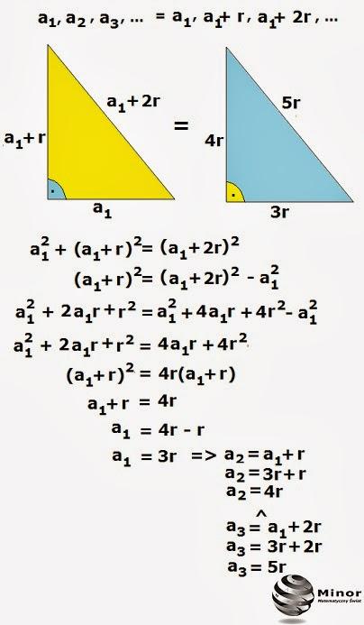 Blog matematyczny minor matematyka boki tr jk ta for Cie 85 table 4