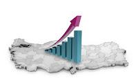 Türkiye Kalkınma Büyüme Üretimde Artış