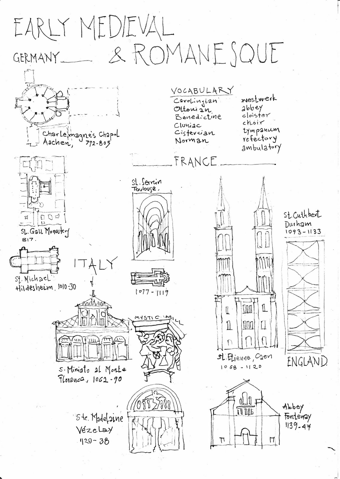 Gothic Cathedral Interior Diagram Romanesque Gothic