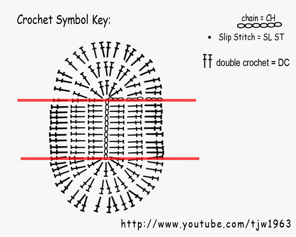 Crochet Oval Afghan Pattern : The Big Stitch Theory: Oval basket in hardened crochet