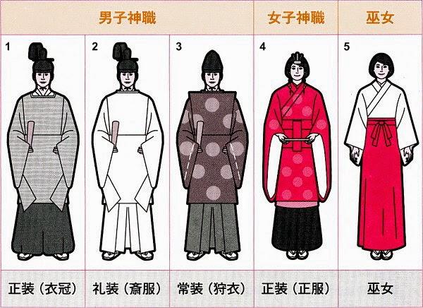 Male Shinto Priest 119