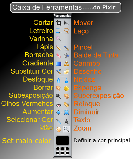 Pixlr tools