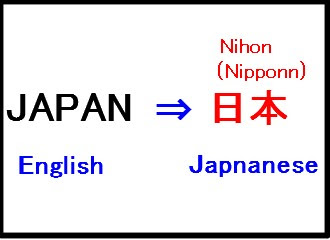 how to say to study in japanese