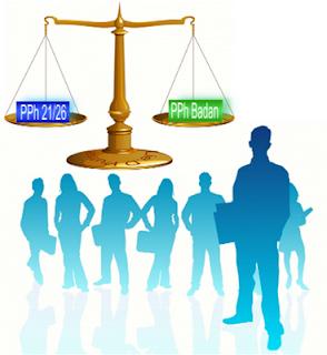 Hal-hal penting dalam undang-undang tenaga kerja