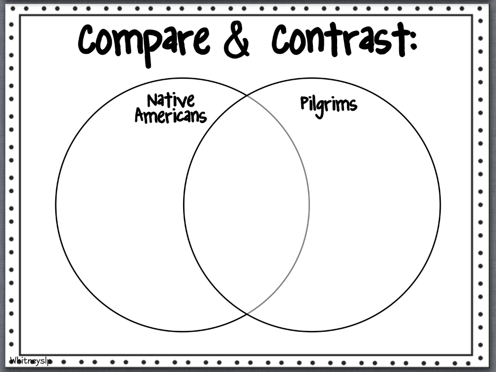 Pare And Contrast Venn Diagram Worksheet