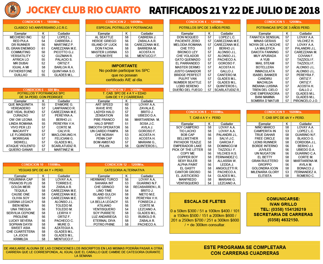Ratificados 21 y 22 de Julio de 2018 - Jockey Club Río Cuarto