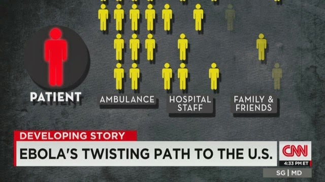 Ebola: US May Commence Screening Air Passengers For Ebola