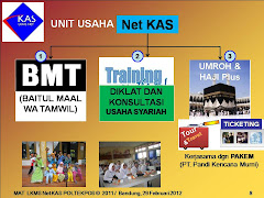 Unit-Unit USAHA LKMS NetKAS