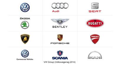 Merek-merek yang bernaung di Volkswagen Group