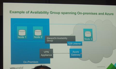 VMWorld 2015 Barcelona SQL Server