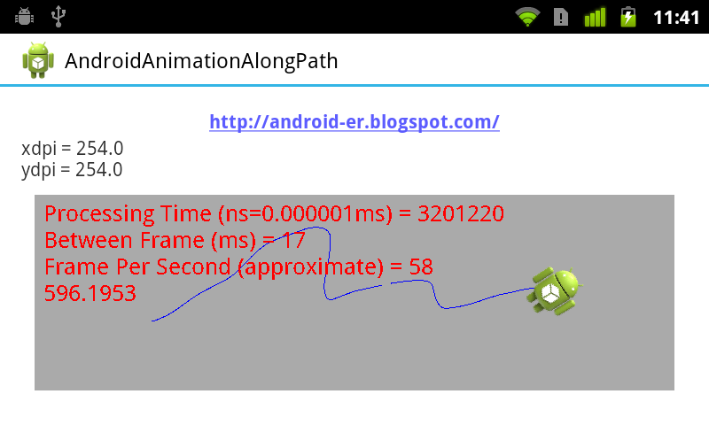 Know The Performance, Timing Together With Speed Of Animation