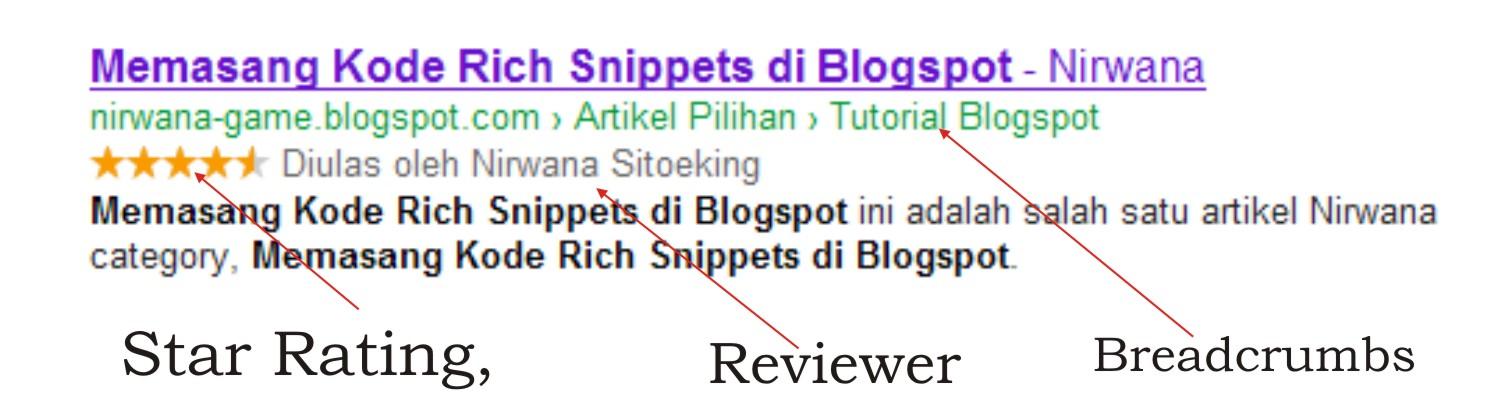 Memasang Kode Rich Snippets di Blogspot