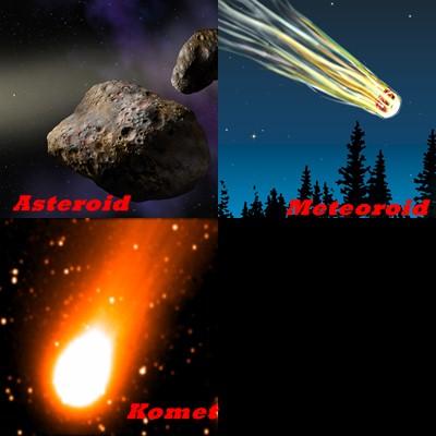 Beda Asteroid, Komet, dan Meteoroid?