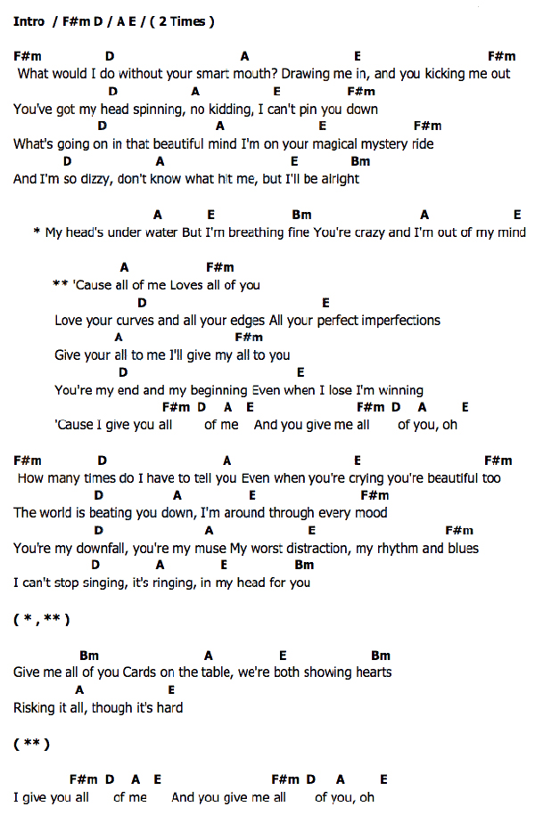 John legend all of me lyrics and chords
