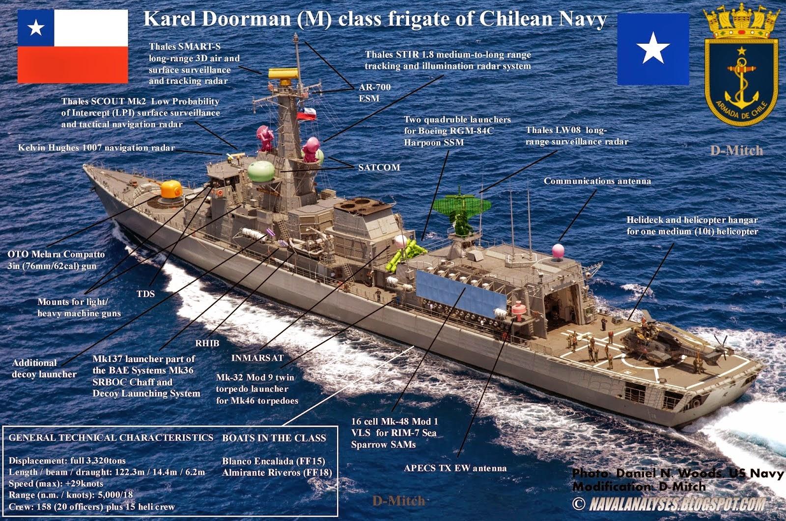 http://navalanalyses.blogspot.com/2014/11/karel-doorman-m-class-frigates-of.html