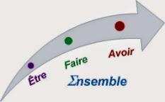 http://www.eventbrite.fr/e/billets-ateliers-et-conference-debats-humain-et-travail-enjeux-et-solutions-13449372435?utm_campaign=new_eventv2&utm_medium=email&utm_source=eb_email&utm_term=eventurl_text