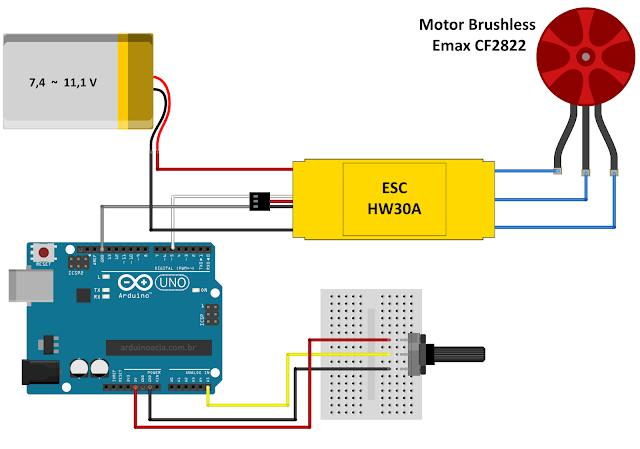 Circuito Arduino Uno - Motor Brushless e ESC