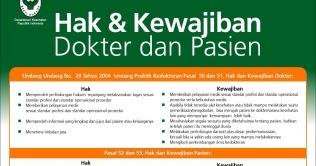 Kumpulan Poster Kesehatan Hak Dan Kewajiban Dokter Pasien