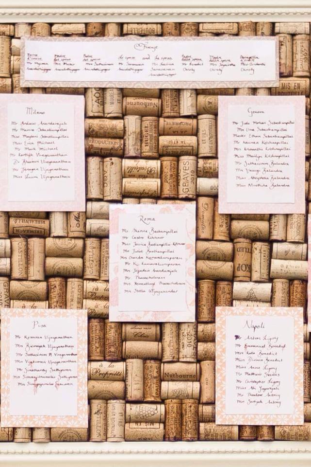 DIY Wedding- Cork board table plan