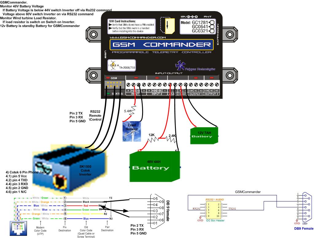 Anton Janovsky Cotekinverterandbatterybankwiringjpg 1 I Need To Control My Cotek Sk1500 Inverter Remotely So That Could Disable The Unit When Batteries