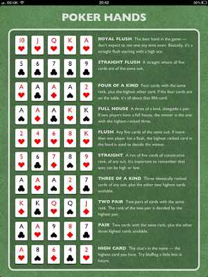 2 player poker rules 5