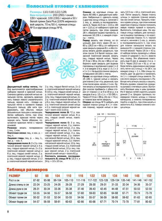Вязание кофты с капюшоном спицами для мальчиков