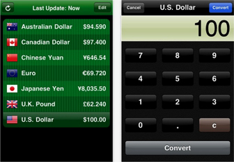 Currency, 5 Smart Apps for Currency Conversion