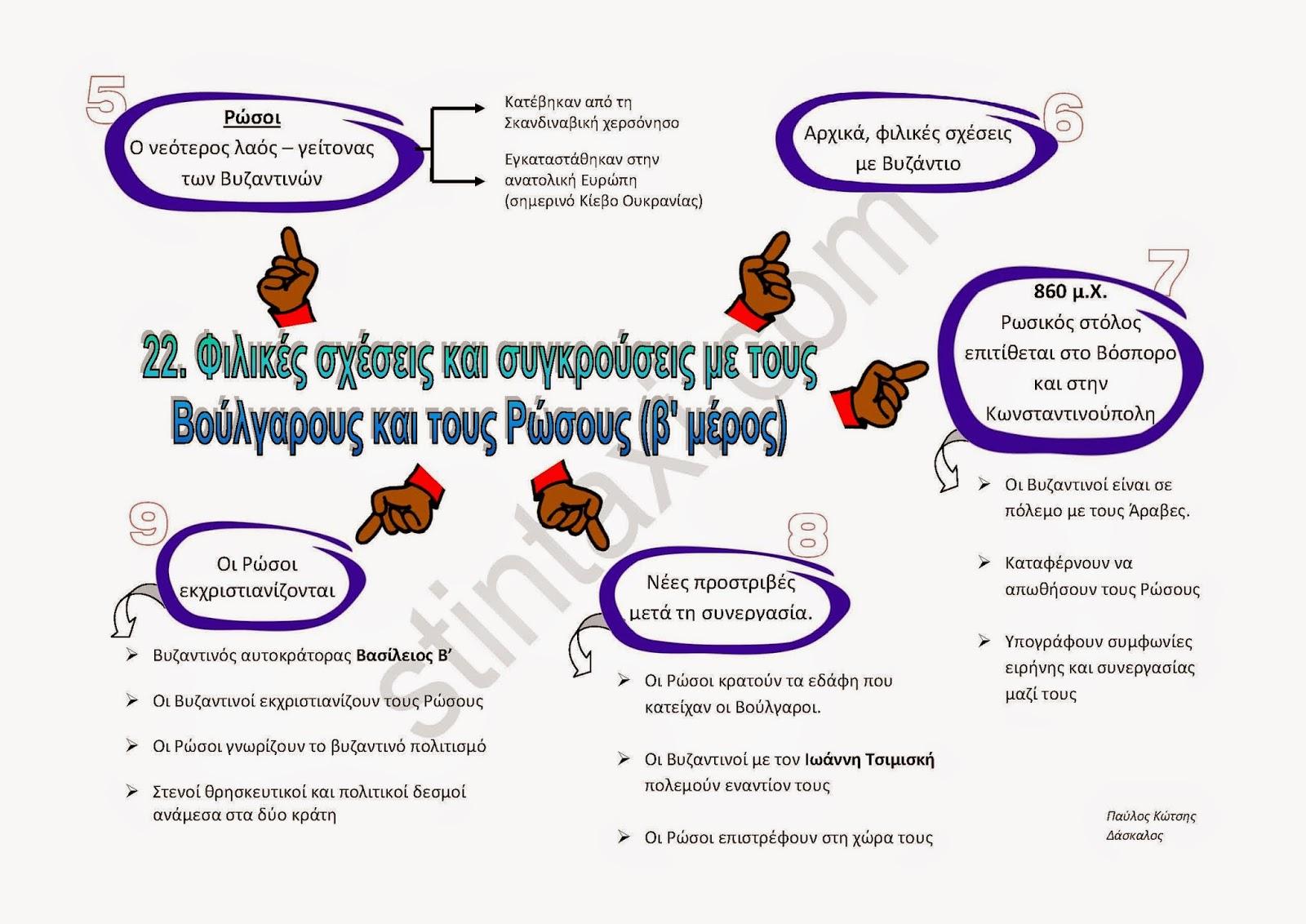 http://www.stintaxi.com/uploads/1/3/1/0/13100858/hist-e-22b-v2.pdf