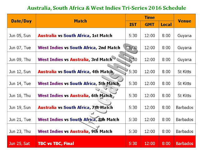 australia South Africa & West Indies Tri Series 2016 Schedule,tri sereis 2016 schedule and table,jun 2016 tri series schedule,australia South Africa & West Indies 2016 fixture,matches,ODI series,match,time,IST,GMT,local time,cricket,West Indies Cricket Team (Cricket Team),Australia (Country),australia vs south afirca 2016 schedule,australia west indies 2016 schedule,schedule south africa vs. west indies,cricket schedule,tri series schedule,june 2016 series,aus,SA,WIAustralia and South Africa in West Indies Tri-Series 2016 Schedule & time table  (10 ODI) Start from 06 June 2016 to 26 June 2016 Australia vs South Africa  Australia vs West Indies  West Indies  vs South Africa  West Indies vs  Australia  South Africa vs West Indies  South Africa vs Australia   Click this link for more detail..