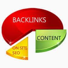 Cara Berburu dan Mendapatkan Backlink Paling Berkualitas Gratis Dari Google