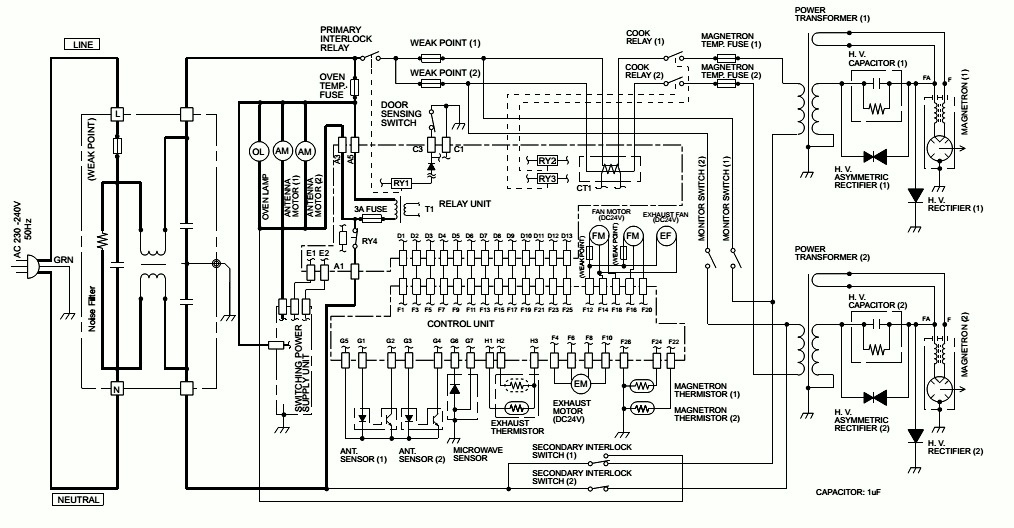 Microwave oven block diagram yhgfdmuor microwave oven circuit diagram sharp model r 1900j electro help wiring block cheapraybanclubmaster