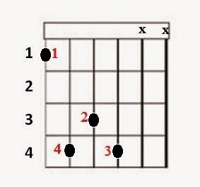 Left_Dm_open_chord