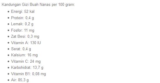 Manfaat Buah Nanas  dan Kandungan Nutrisi untuk Kesehatan