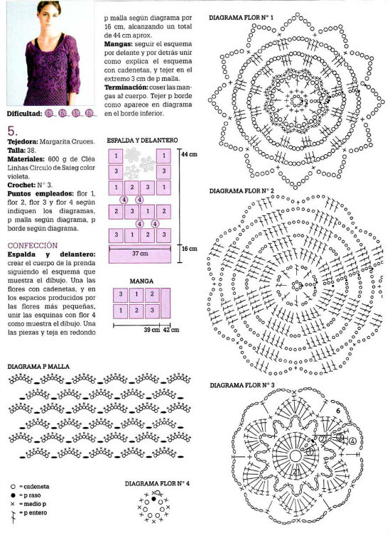 Patron Crochet y Explicacion Jersey Flores - Patrones Crochet