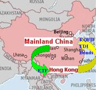 Closed loop RMB circulation via RQFII FDI Bonds ETF