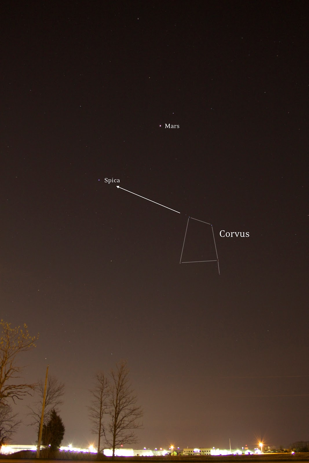 corvus point to spica