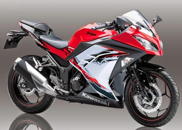 Daftar Harga Motor Kawasaki Ninja Terbaru 2014
