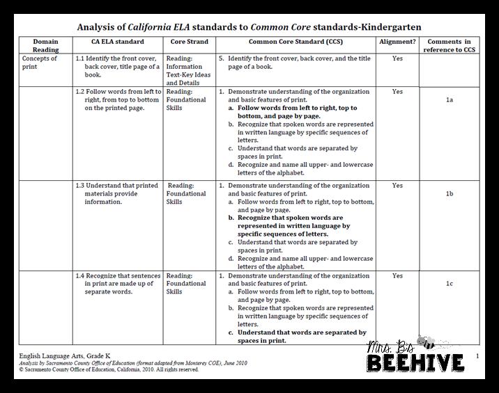 common core standards as a roadmap The california english language development standards  the california common core state standards for mathematics,  the california el roadmap sbe policy:.
