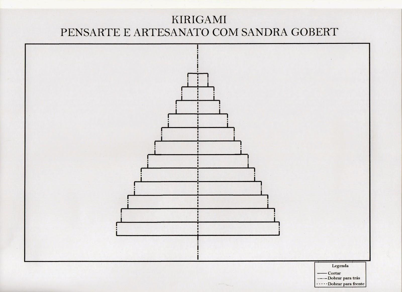 Pensarte e Artesanato com Sandra Gobert: COMO FAZER CARTÃO KIRIGAMI ...