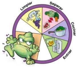Evitar contaminación de los alimentos en verano