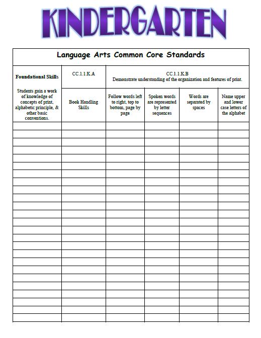 graphic regarding Kindergarten Common Core Standards Printable identified as Kindergarten Smarties: August 2014