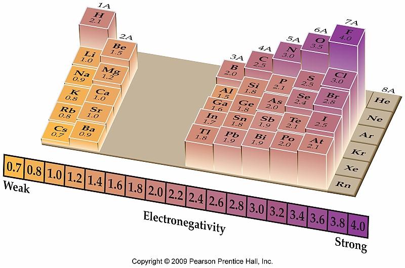 600x309 600 x 309 jpeg 35 kb education com printable worksheets online ...
