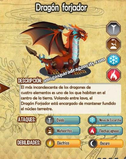 imagen de las caracteristicas del dragon forjador