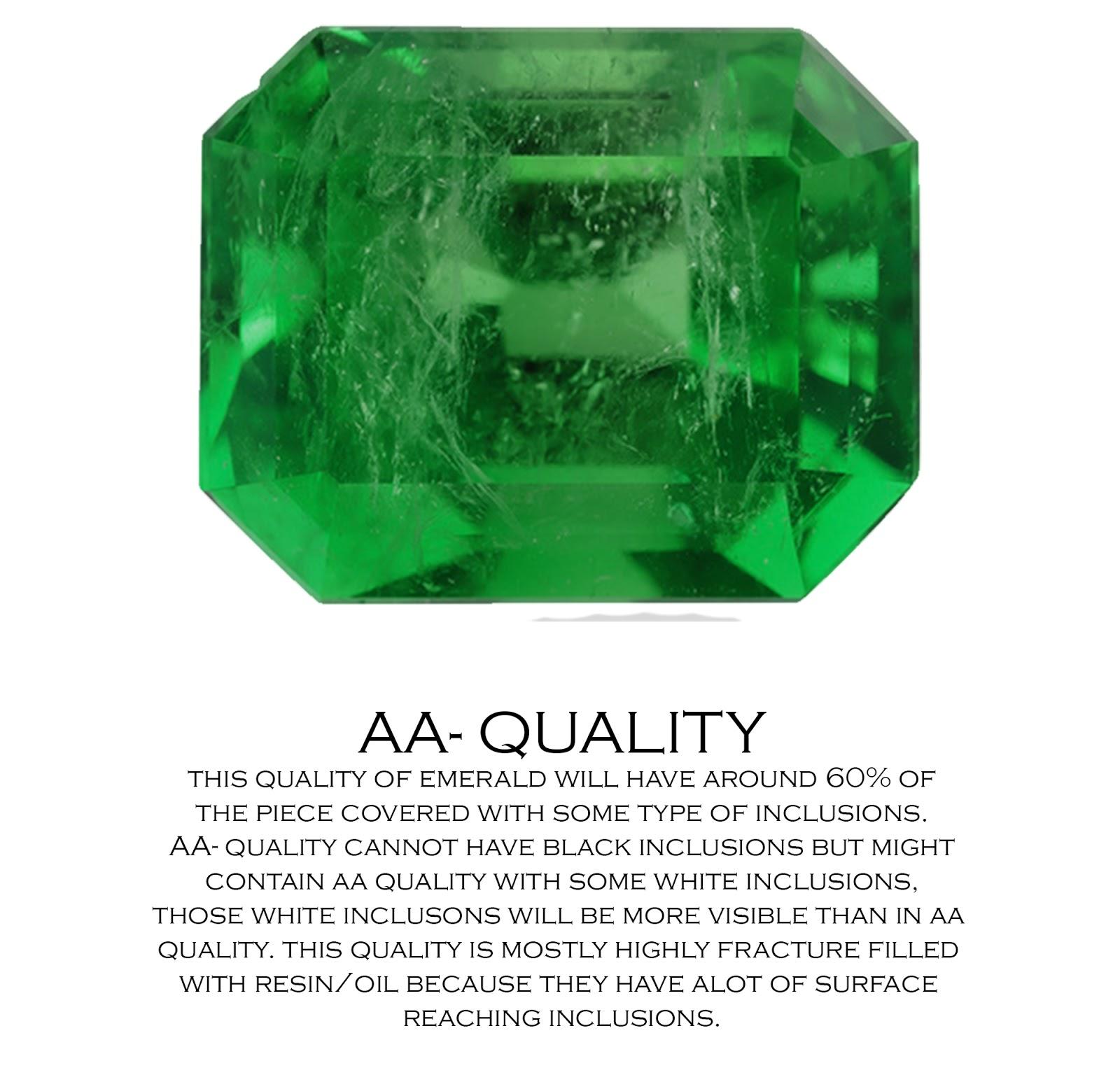 emerald chart