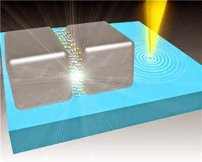Researchers Develop Ultra-Fast Circuits With Quantum Plasmonic Tunnelling
