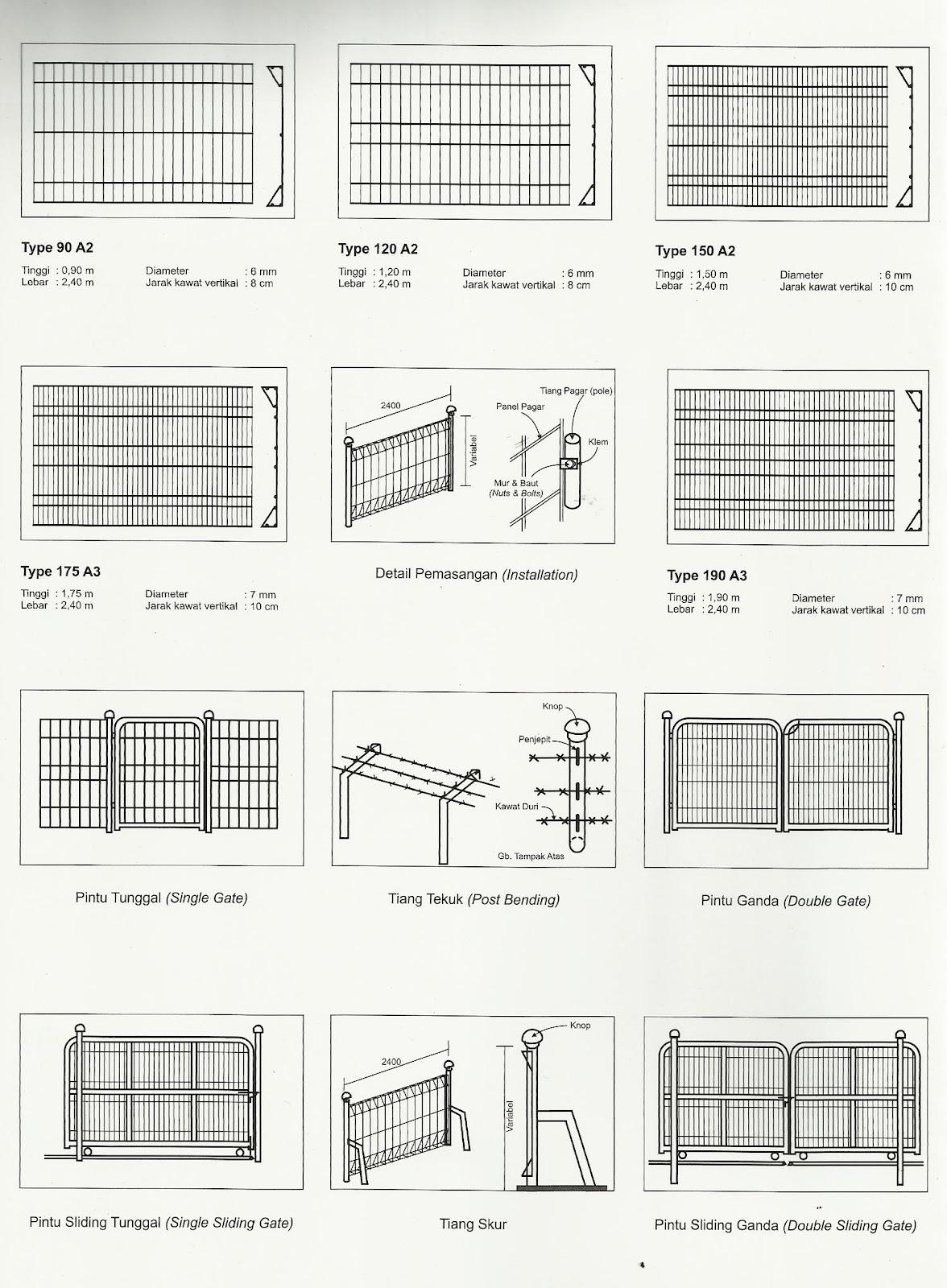 Design Pintu Pagar Rumah Terkini Rumah Minimalis Modern ...