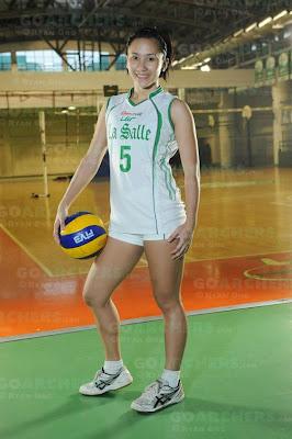 Player Name : Melissa Gohing