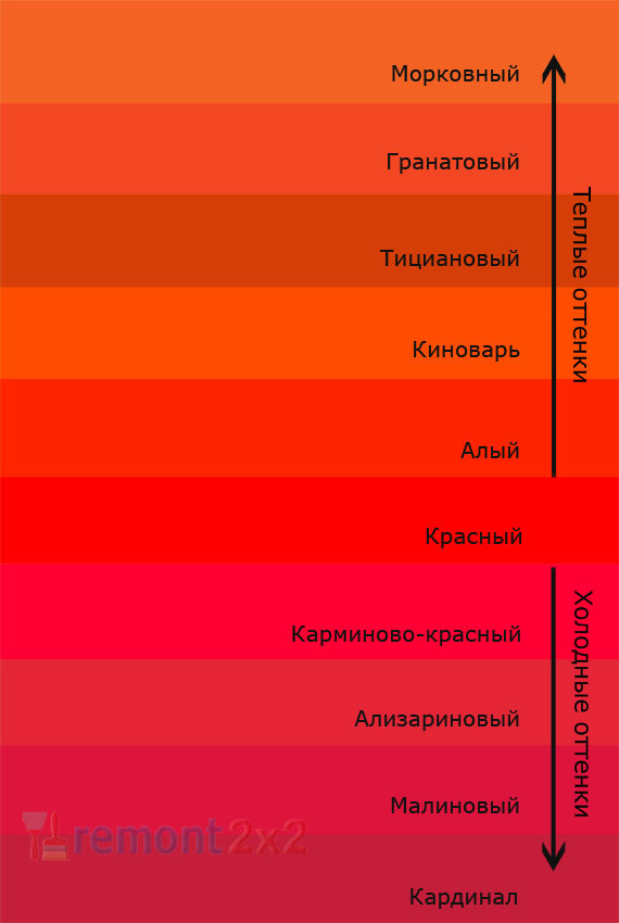 Как из карминового цвета сделать красный