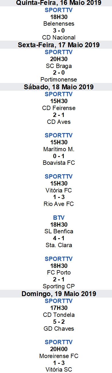 Liga Nós 2018-2019 34ºJornada