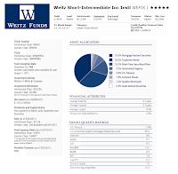 Weitz Short-Intermediate Income Fund (WEFIX)